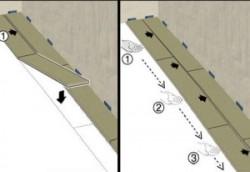 Как укладывать ламинат пошаговая фото инструкция