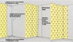 Как клеить флизелиновые обои на бетонные стены