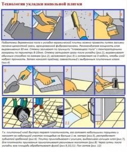 Плитка на гипсокартон в ванной своими руками, инструкция от мастеров